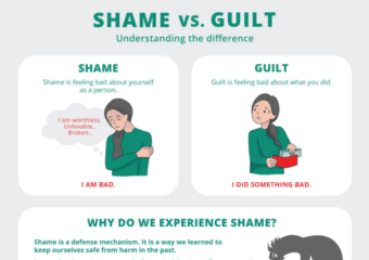 Infographic: How Shame is Different From Guilt